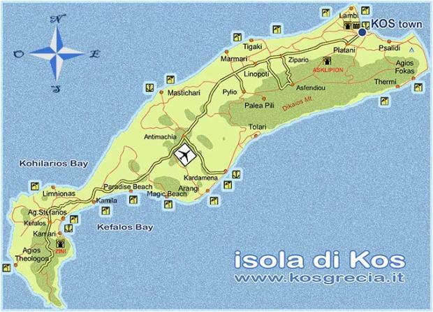 kos isola